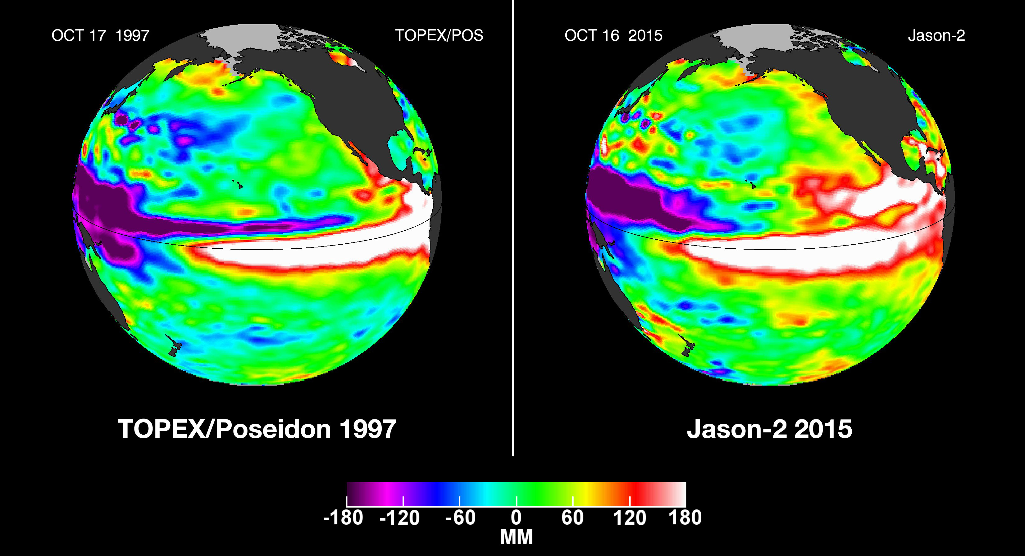 Pacific Ocean sea surface height anomalies during the 1997-98 El Niño (left) compared with 2015 Pacific conditions (right). The 1997 data are from the NASA/CNES Topex/Poseidon mission; the current data are from the NASA/CNES/NOAA/EUMETSAT Jason-2 mission.