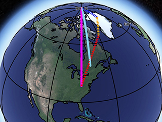 The observed direction of polar motion