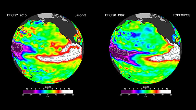The latest satellite image of Pacific sea surface heights from Jason-2 (left) differs slightly from one 18 years ago from Topex/Poseidon (right). In Dec. 1997, sea surface height was more intense and peaked in November. This year the area of high sea levels is less intense but considerably broader. Credit: NASA/JPL-Caltech.